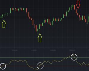 Forex EA chart