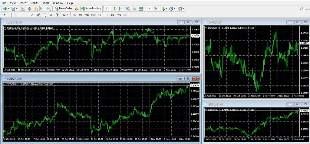 forex spread betting brokers mt4 programming