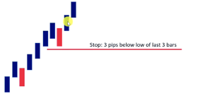 Scalping Trailing Stops 3