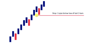 Scalping Trailing Stops 4