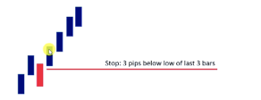 Scalping Trailing Stops 2